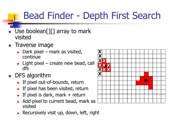 Bead Finder - Depth First Search