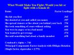 what would make you fight would you hit or fight with a female if