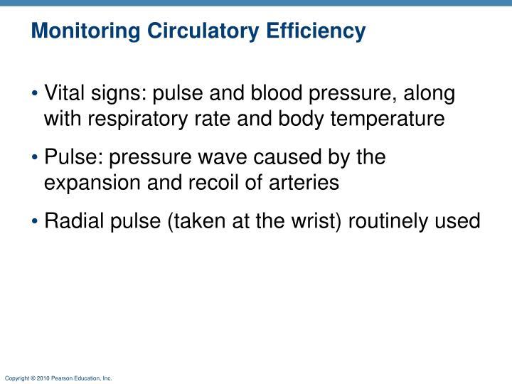 Monitoring circulatory efficiency