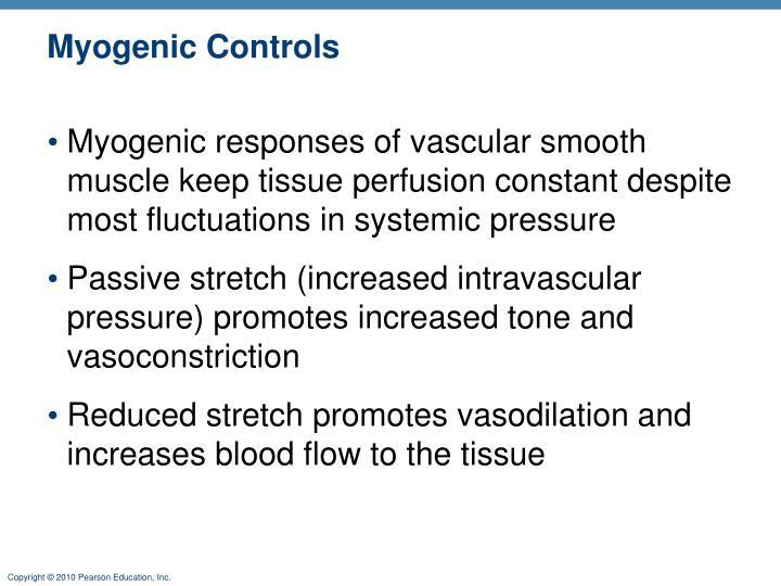 Myogenic Controls