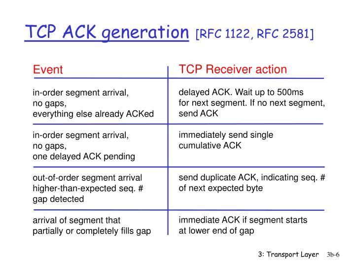 TCP ACK generation