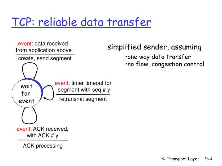 TCP: reliable data transfer