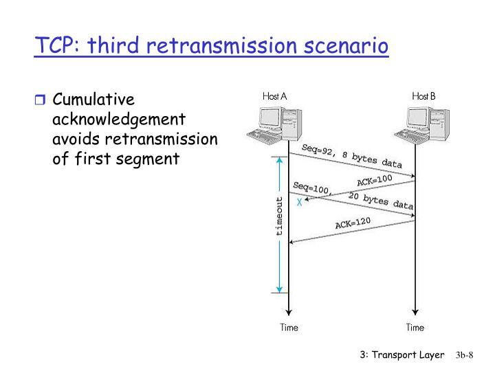 TCP: third retransmission scenario