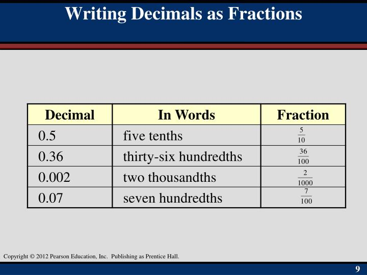 Writing Decimals as Fractions