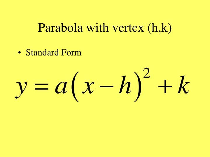Parabola with vertex (h,k)