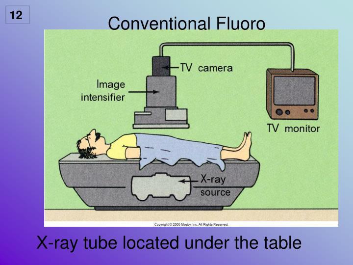 Conventional Fluoro