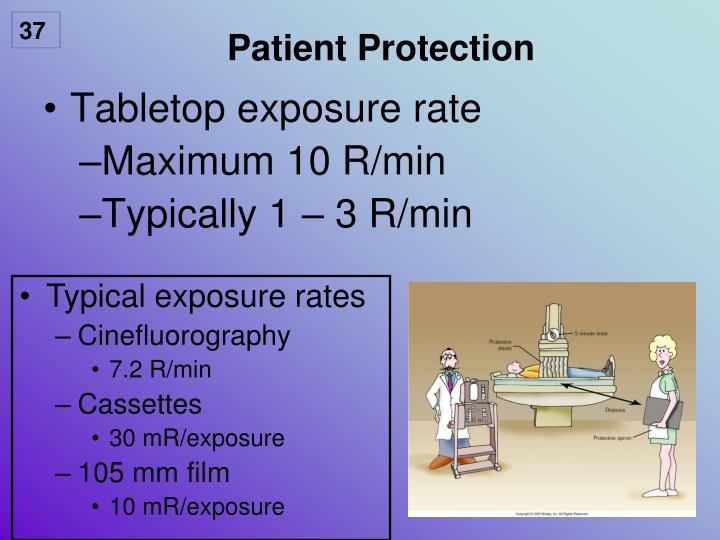 Patient Protection