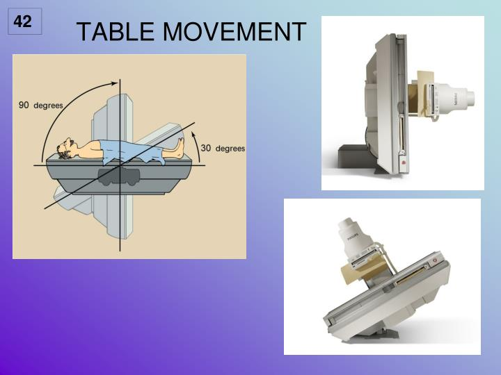 TABLE MOVEMENT