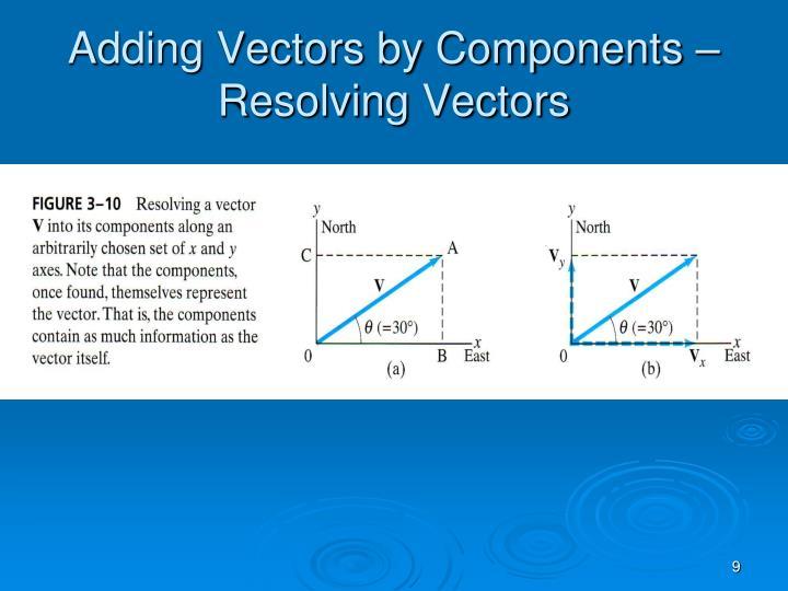 Adding Vectors by Components – Resolving Vectors