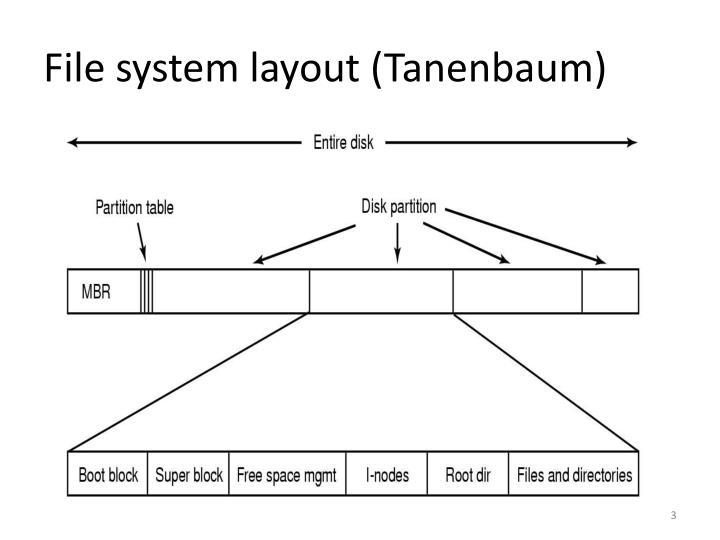 File system layout tanenbaum