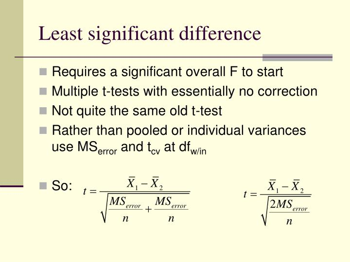 Least significant difference