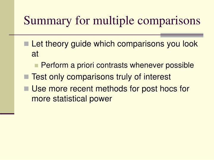 Summary for multiple comparisons