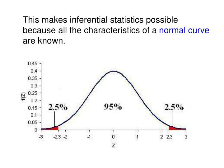 This makes inferential statistics possible