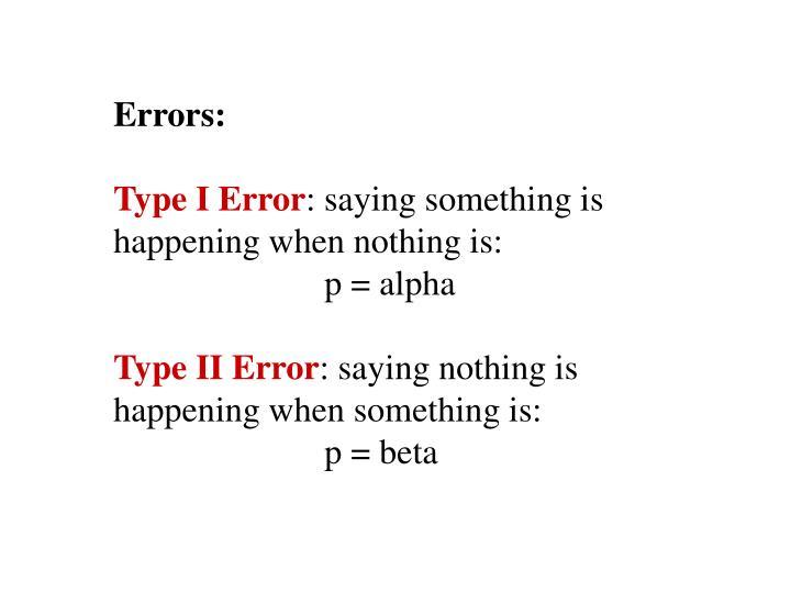 Errors:
