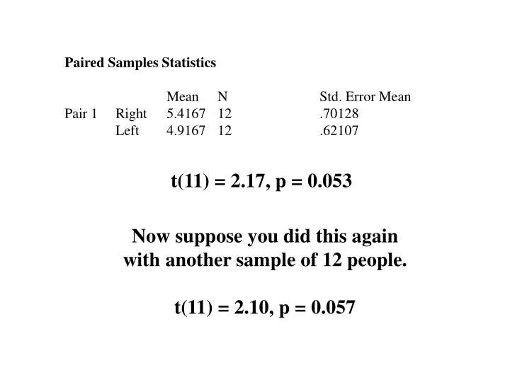 Paired Samples Statistics