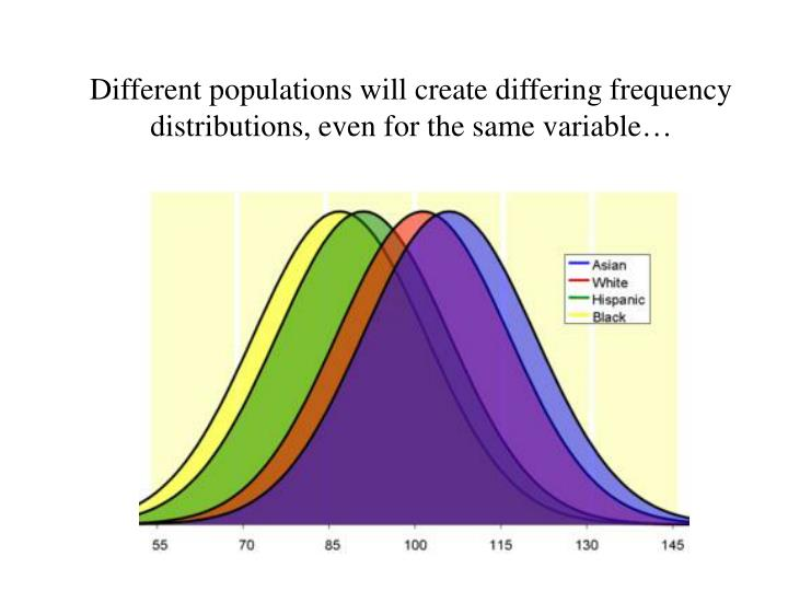Different populations will create differing frequency