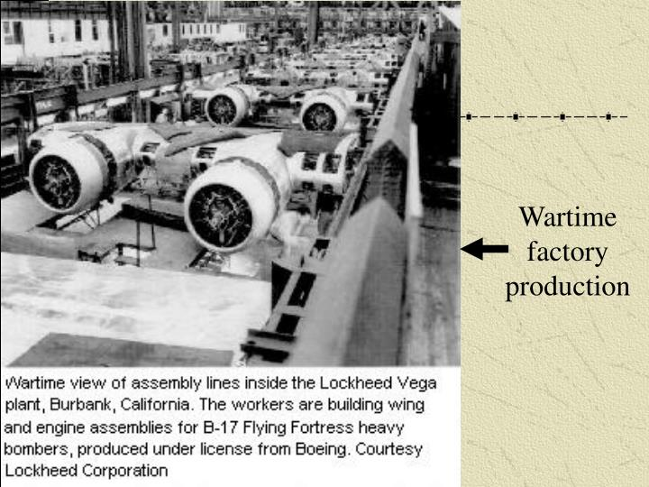 Wartime factory production