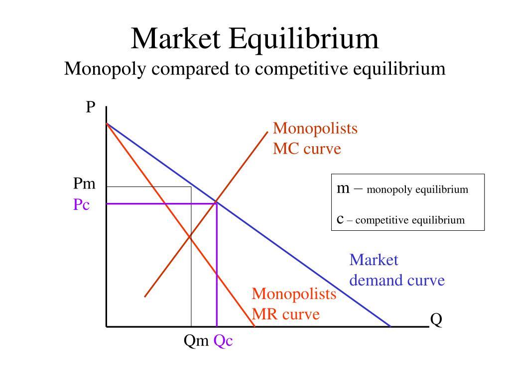 PPT - Market Equilibrium PowerPoint Presentation - ID:6601895