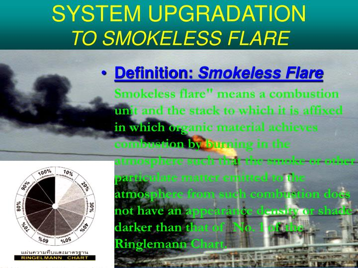 SYSTEM UPGRADATION