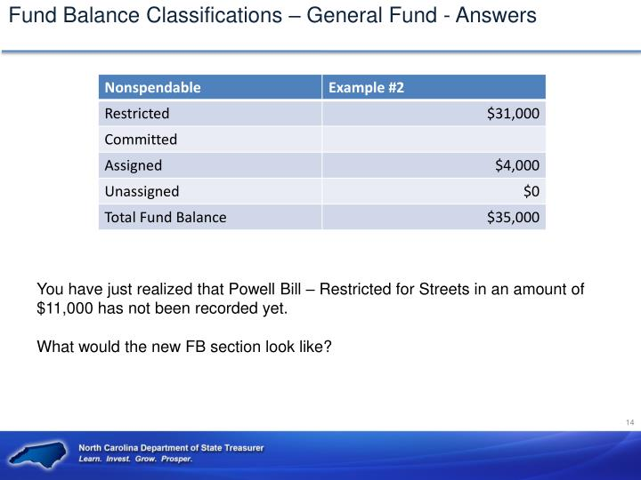 Fund Balance Classifications – General Fund - Answers