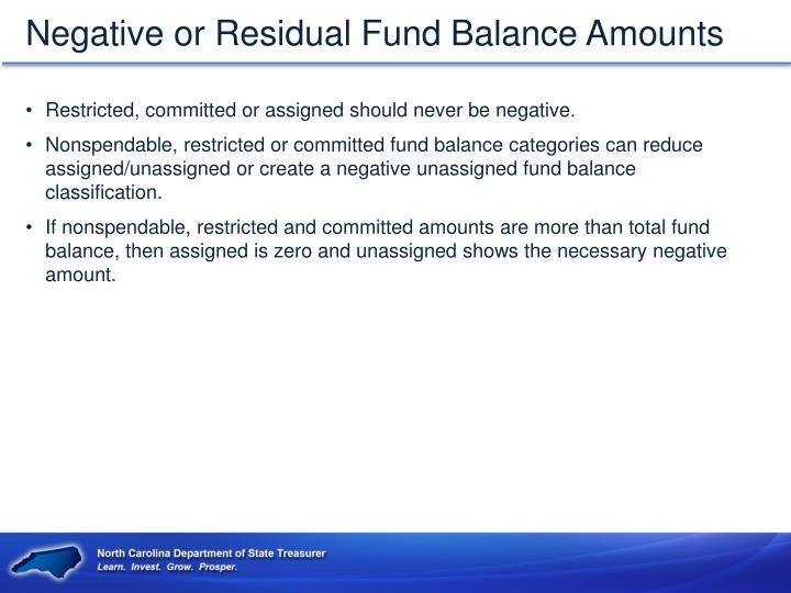Negative or Residual Fund Balance Amounts