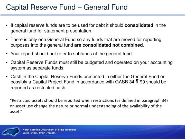 Capital Reserve Fund – General Fund