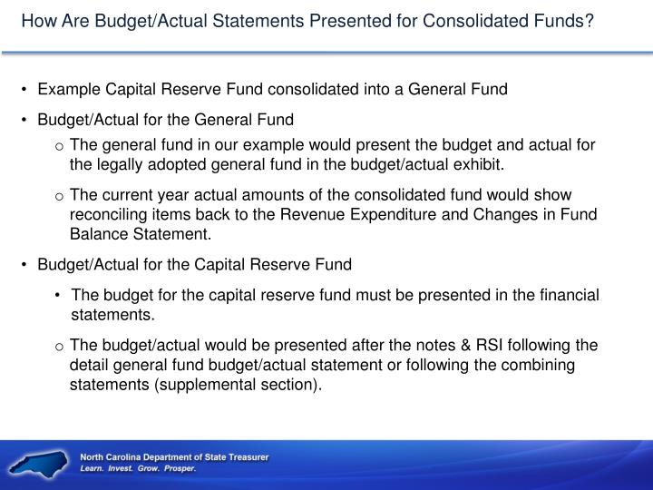 How Are Budget/Actual Statements Presented for Consolidated Funds?