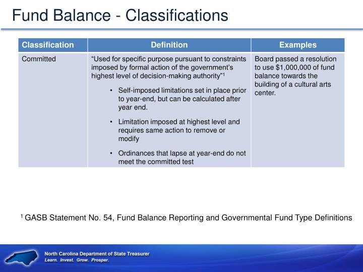 Fund Balance - Classifications
