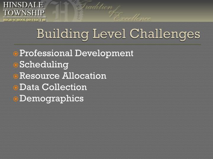Building Level Challenges