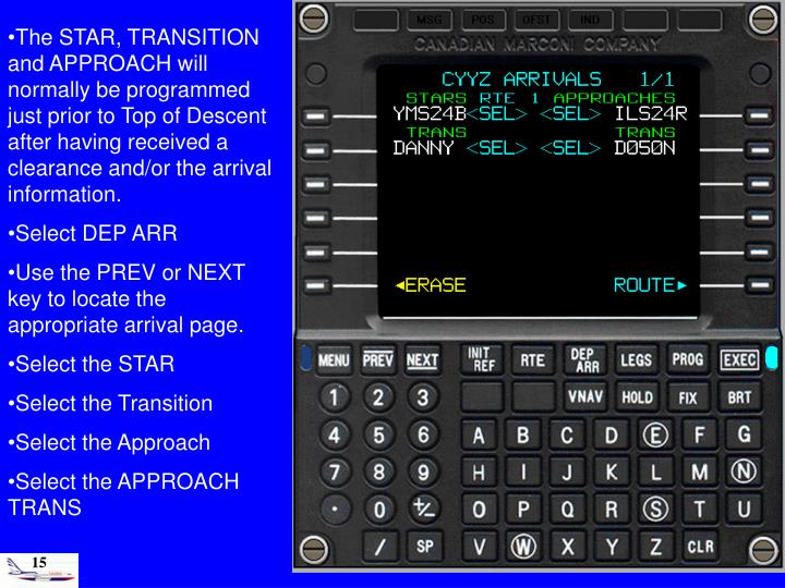 The STAR, TRANSITION and APPROACH will normally be programmed just prior to Top of Descent after having received a clearance and/or the arrival information.