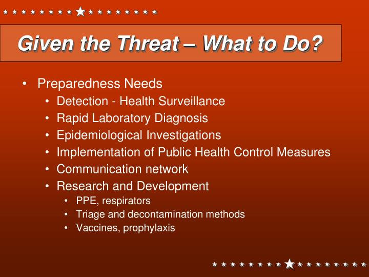 Given the Threat – What to Do?