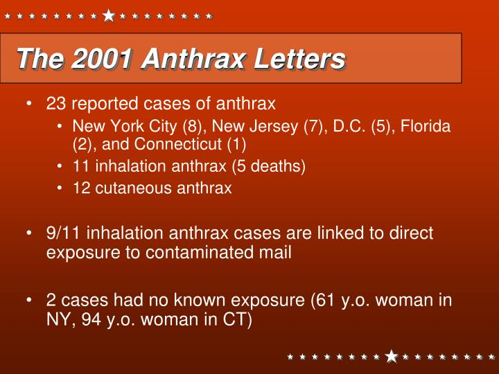 The 2001 Anthrax Letters