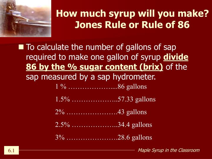 How much syrup will you make jones rule or rule of 86