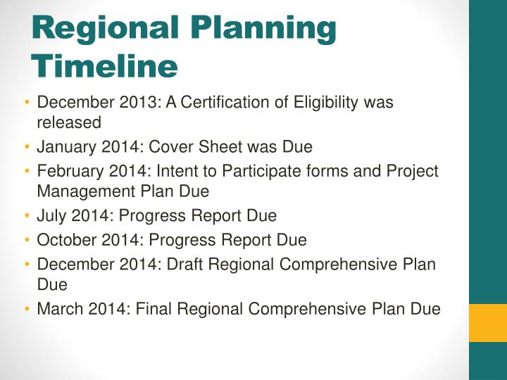 Regional Planning Timeline