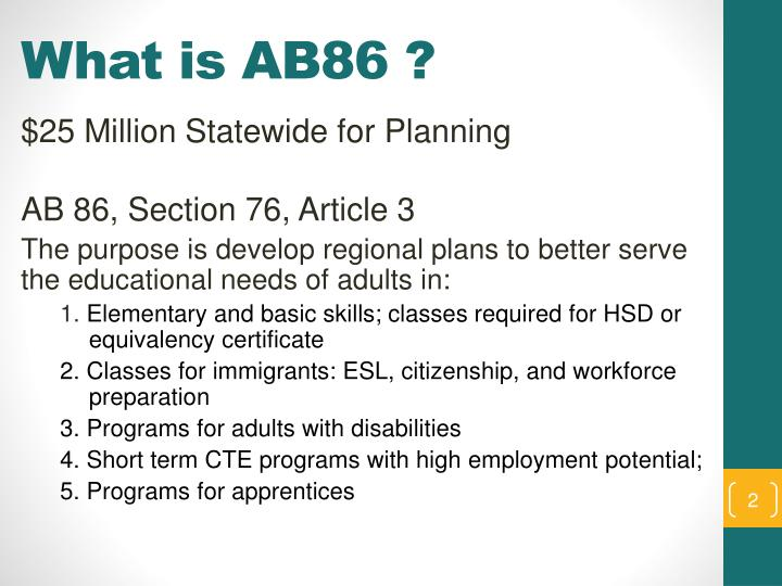 What is ab86