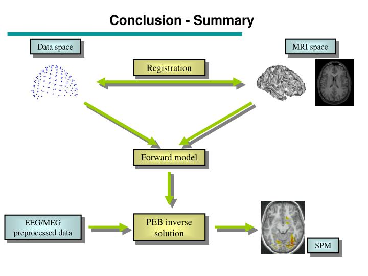 Conclusion - Summary
