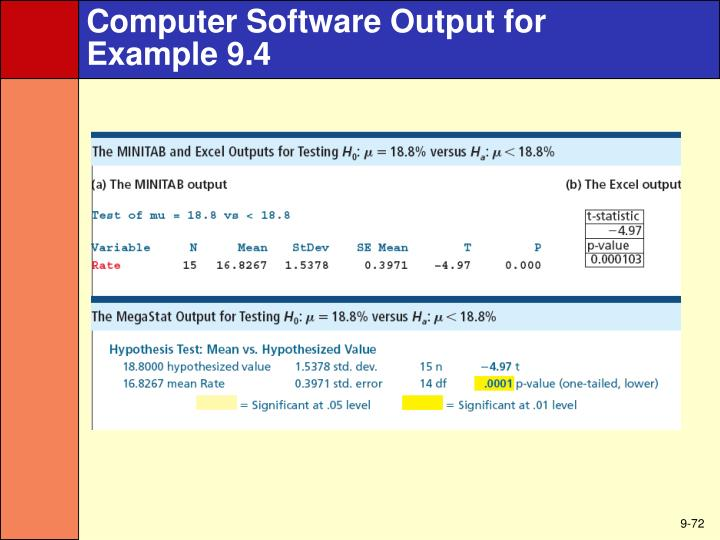 Computer Software Output for