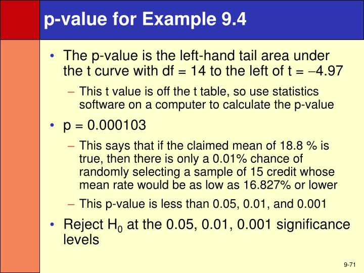 p-value for Example 9.4