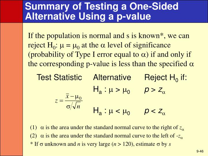 Summary of Testing a One-Sided Alternative Using a p-value