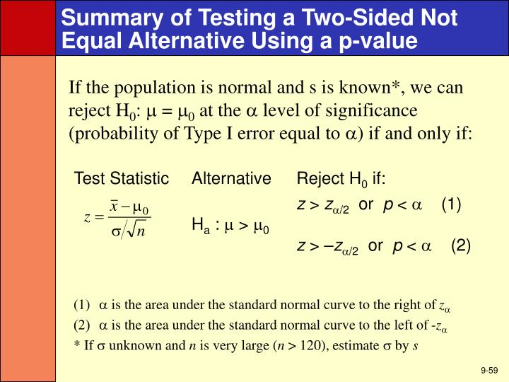 Summary of Testing a Two-Sided Not Equal Alternative Using a p-value