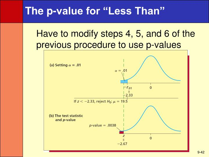 "The p-value for ""Less Than"""