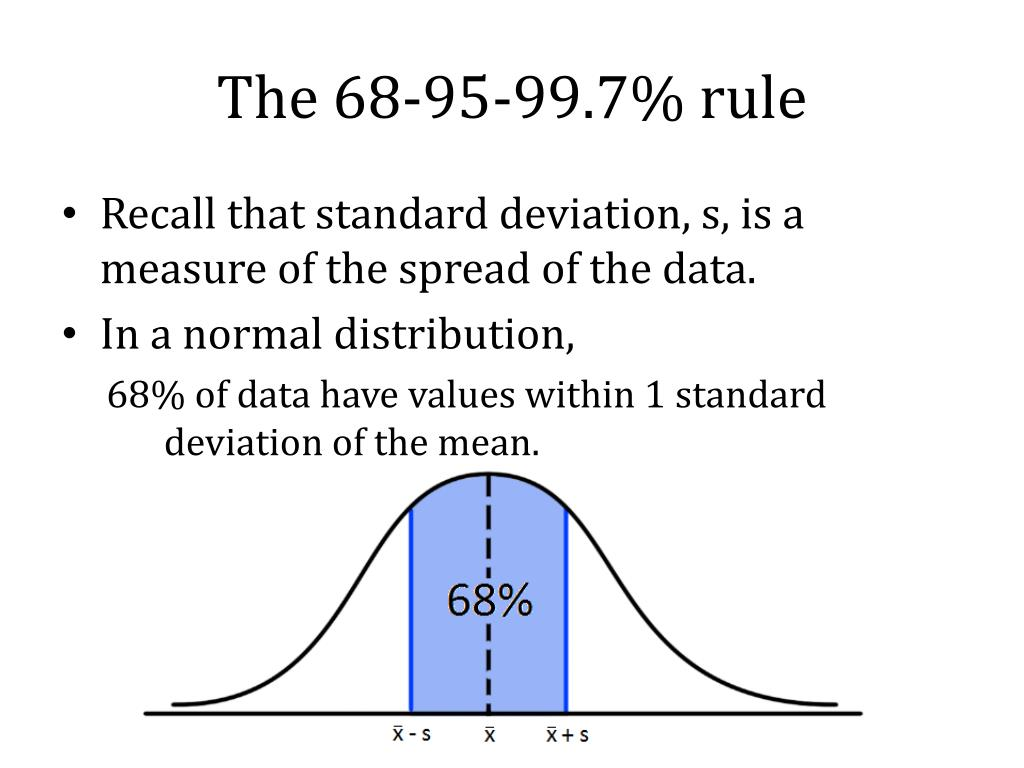 PPT - The 68-95-99 7% Rule and z-scores PowerPoint