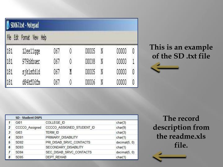 This is an example of the SD .txt file