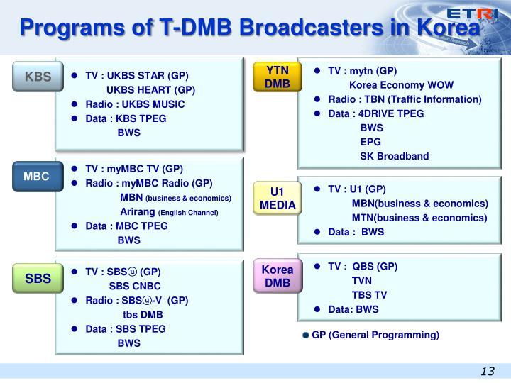 Programs of T-DMB Broadcasters in Korea