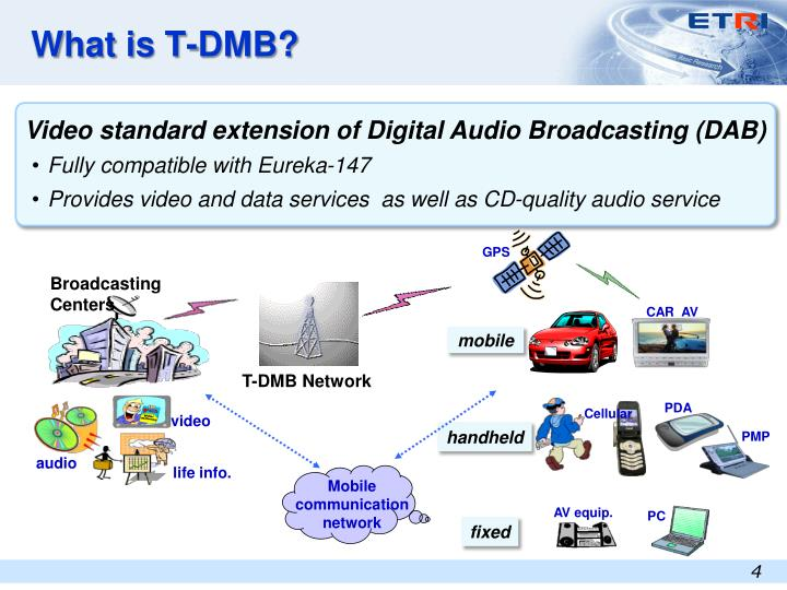 What is T-DMB?