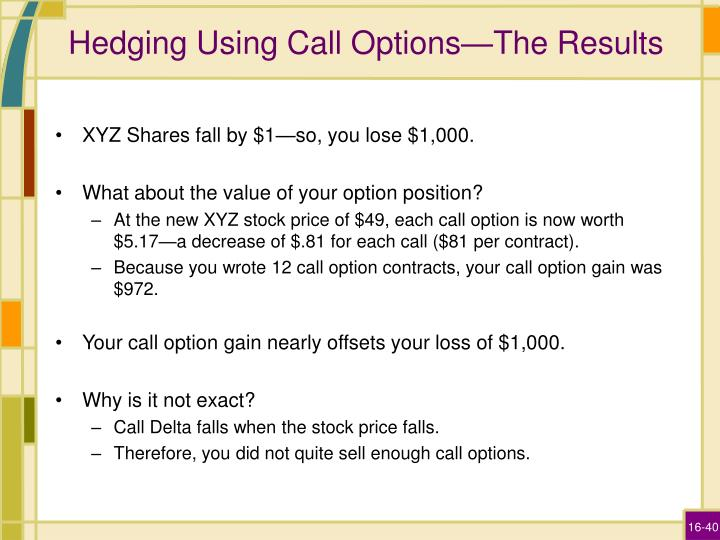 Hedging Using Call Options—The Results