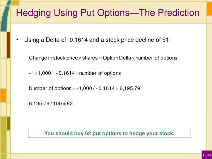Hedging Using Put Options—The Prediction
