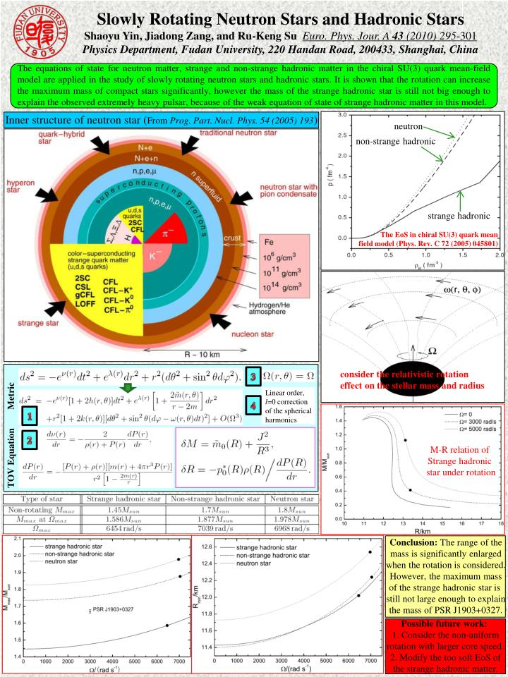 The equations of state for neutron matter, strange and non-strange hadronic matter in the chiral SU(...