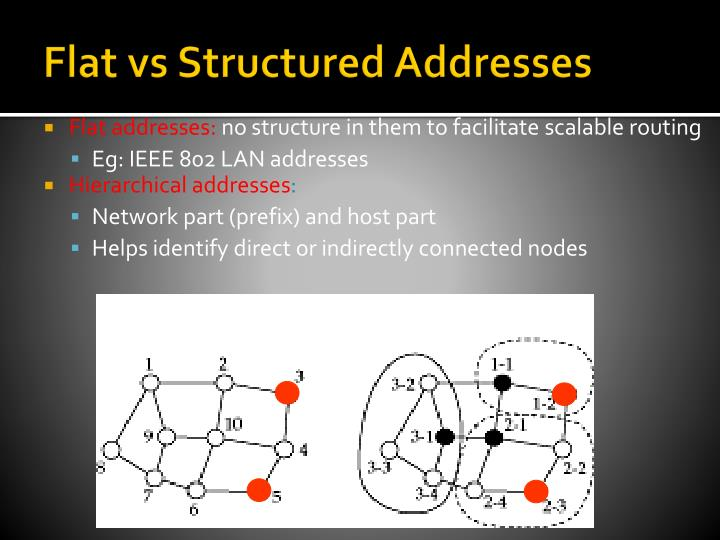 Flat vs Structured Addresses