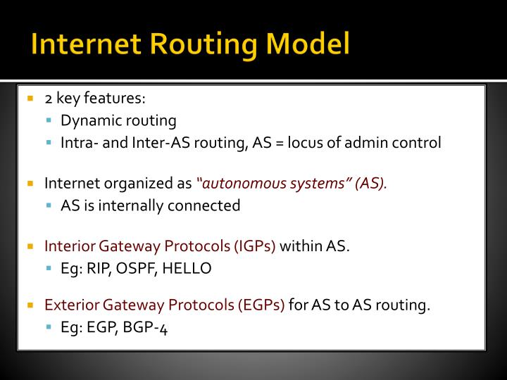 Internet Routing Model